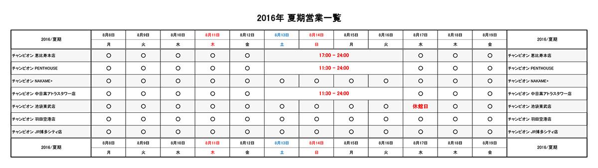 http://www.yakiniku-champion.com/news/%E5%96%B6%E6%A5%AD%E5%90%84%E5%BA%97_%E5%A4%8F%E6%9C%9F2016_%E3%83%81%E3%83%A3%E3%83%B3%E3%83%94%E3%82%AA%E3%83%B3.jpg