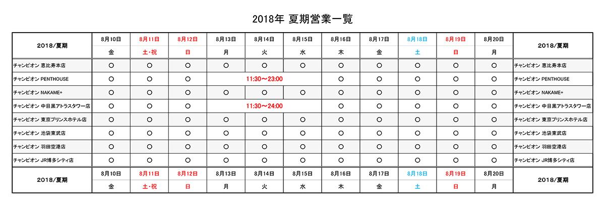 http://www.yakiniku-champion.com/news/2018%E3%81%8A%E7%9B%86%E5%96%B6%E6%A5%AD%E5%90%84%E5%BA%97_%E3%83%81%E3%83%A3%E3%83%B3%E3%83%94%E3%82%AA%E3%83%B3_180710.jpg