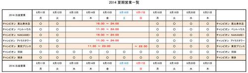 2014焼肉チャンピオン夏期営業一覧.jpg