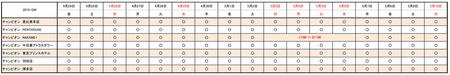 焼肉チャンピオンGW営業.jpg