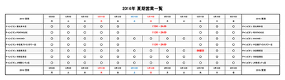 営業各店_夏期2016_チャンピオン.jpg