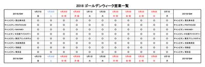 2018GW営業_180413_チャンピオン各店.jpg